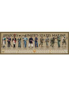 History of the United States Marine Poster Print